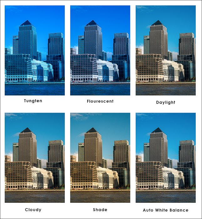 A grid of cityscape photos comparing colour temperature settings in Tungsten, fluorescent, daylight, cloudy, shade and AWB - how to fix bad photos
