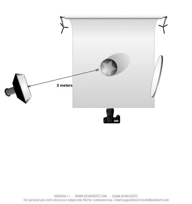 diagram of low key lighting setup - still life photography