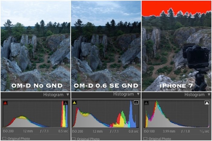 Filters for landscape photography: Comparison photo showing GND filter effects