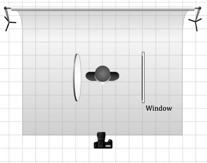 Light plan illustrating split lighting using natural light and a reflector