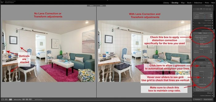 Annotated screenshots from Lightroom showing Lens Correction features for editing real estate photography