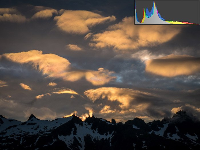 Dark alpine landscape demonstrating left-skewed histogram for under-exposed images