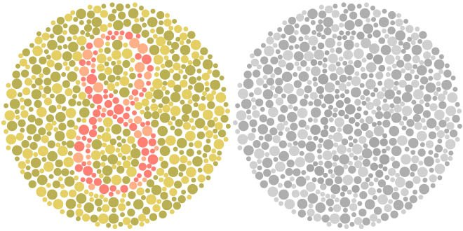 ishihara colour blindness test for photoshop grayscale mode
