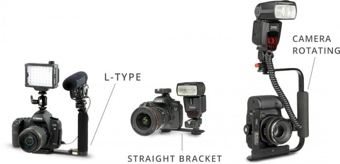 Diagram showing how to use an off-camera flash units