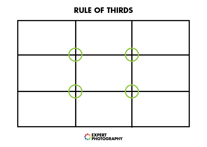The rule of thirds grid for fashion photography composition