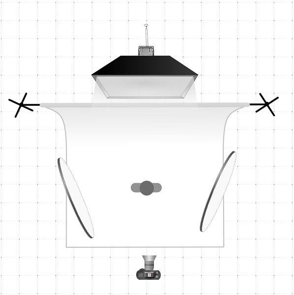 Lighting diagram for food photography setup