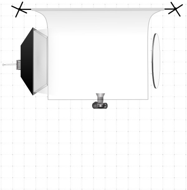 Lighting diagram for food photography lighting