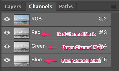 Creating luminosity masks with different channels
