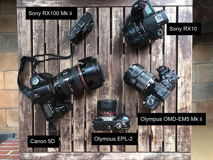A top view of a collection of different cameras on a wooden table. From left to right: Olympus OM-D EM 5 Mark ii with battery grip and 12-40 f/2.8 PRO lens, Olympus EPL-2 with Samyang 7.5 f/3.5 fisheye lens, Canon 5D with 24-105mm f/4 lens and Sony RX10 with 28-200 f/2.8 lens. In front, the Sony RX100 Mk ii sporting a 28-100 f/1.8-4.9 lens.