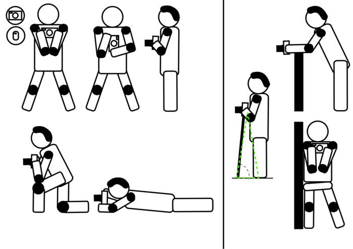 diagram of Good postures to hold a compact camera or camera phone steady.