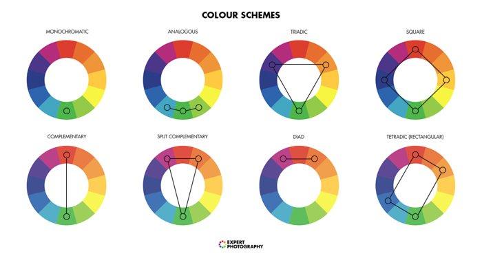 Diagram showing various color schemes
