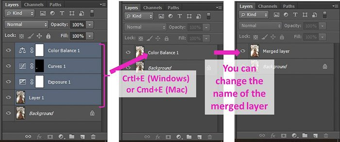 Screenshot of how to merge and unmerge layers in Photoshop using Photoshop hotkeys