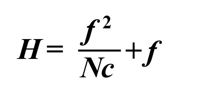 Formula for calculating hyperfocal distance
