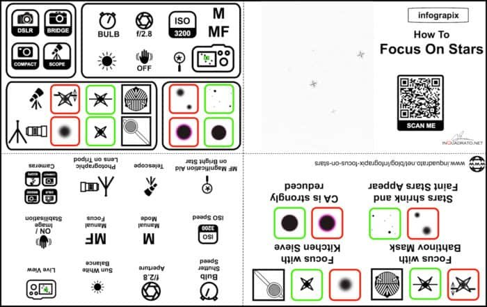 Infograpix on how to focus for taking pictures of stars