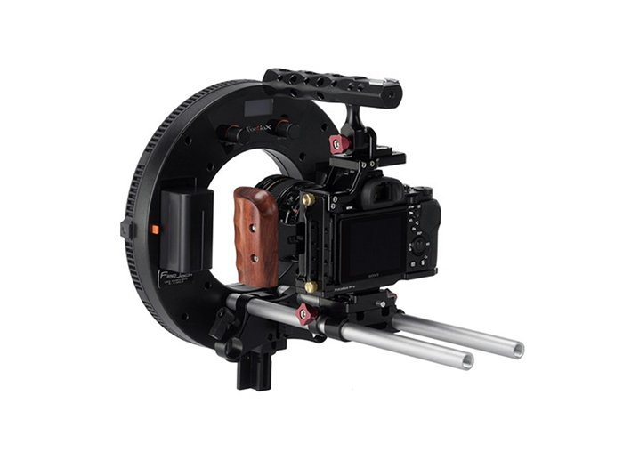 A mount and stand for ring light photography