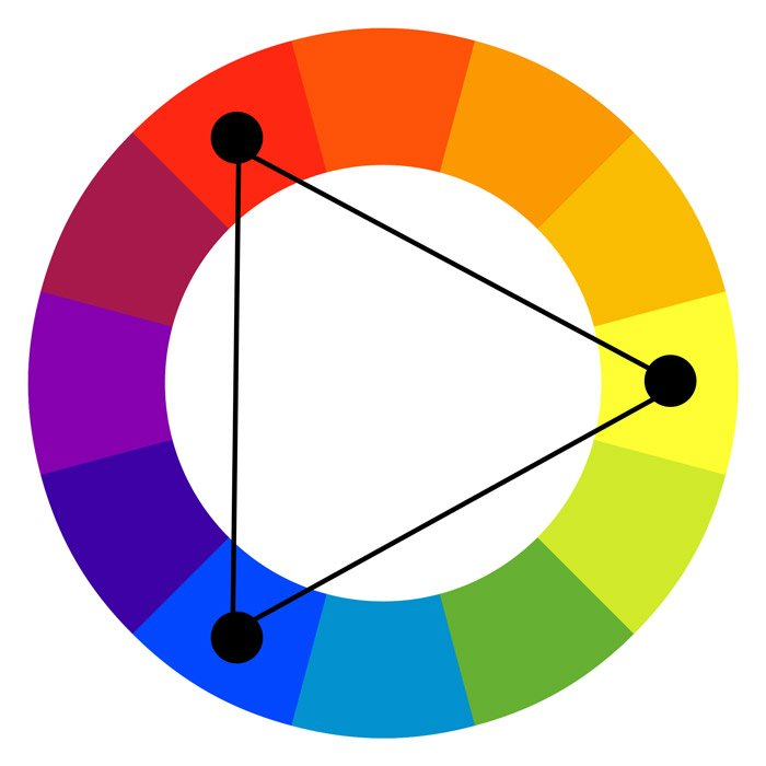 The triad color scheme