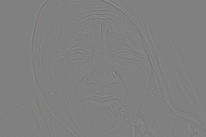Grey inverted image of a womans face created with the High Pass Filter in Photoshop