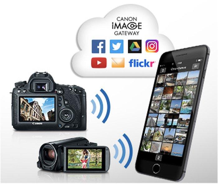Cameras can connect to social media through smartphone