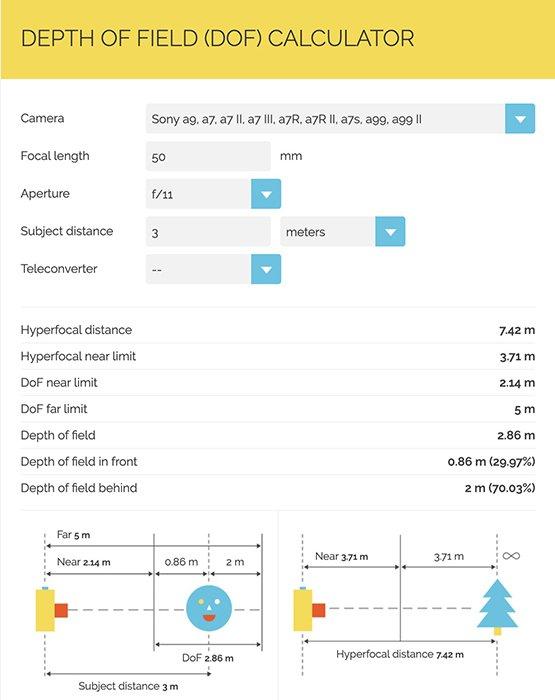 PhotoPils depth of field calculator.
