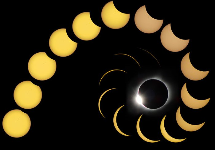 graphics illustrating the phases of the solar eclipse