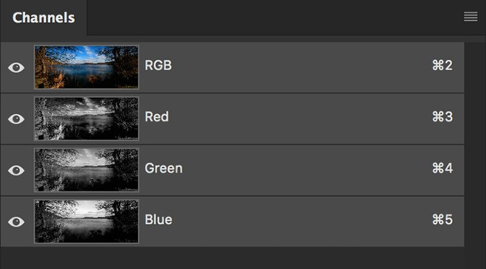 Screenshot of the color channels palette window in Photoshop