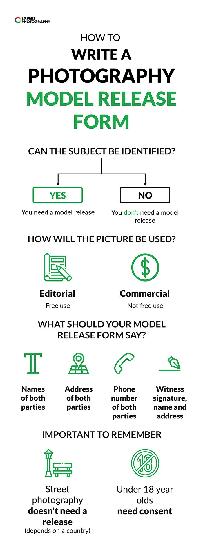 Free photography cheat sheets for writing a model release form