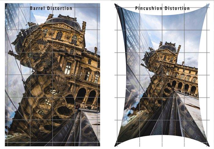 双连画比较卢浮宫照片中的镜头变形