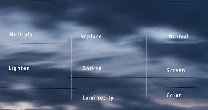 Comparação dos modos de mesclagem do Photoshop ao remover linhas de energia