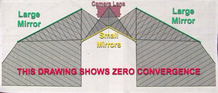 Illustration of a mirror splitter's two large mirrors and two small mirrors used to create a 3D photo