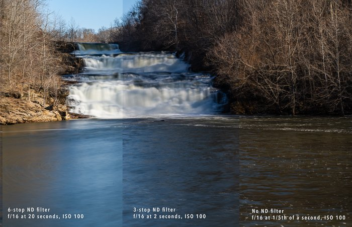waterfall compare neutral density filter